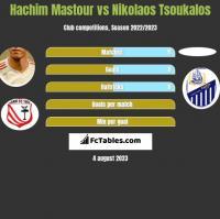 Hachim Mastour vs Nikolaos Tsoukalos h2h player stats