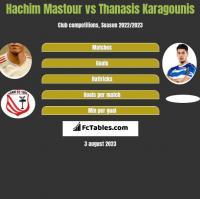 Hachim Mastour vs Thanasis Karagounis h2h player stats
