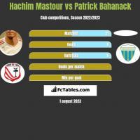 Hachim Mastour vs Patrick Bahanack h2h player stats