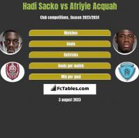 Hadi Sacko vs Afriyie Acquah h2h player stats