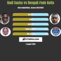 Hadi Sacko vs Bengali-Fode Koita h2h player stats