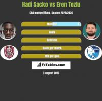 Hadi Sacko vs Eren Tozlu h2h player stats