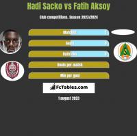 Hadi Sacko vs Fatih Aksoy h2h player stats