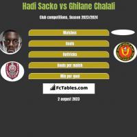 Hadi Sacko vs Ghilane Chalali h2h player stats