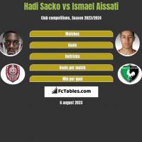 Hadi Sacko vs Ismael Aissati h2h player stats