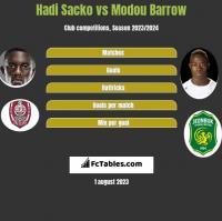 Hadi Sacko vs Modou Barrow h2h player stats
