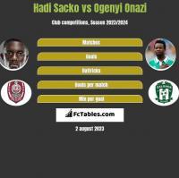 Hadi Sacko vs Ogenyi Onazi h2h player stats