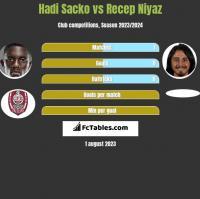 Hadi Sacko vs Recep Niyaz h2h player stats