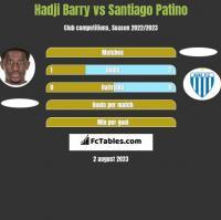 Hadji Barry vs Santiago Patino h2h player stats