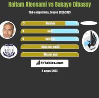 Haitam Aleesami vs Bakaye Dibassy h2h player stats
