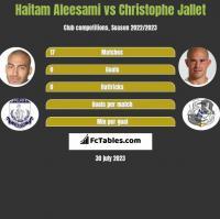 Haitam Aleesami vs Christophe Jallet h2h player stats