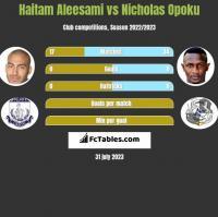 Haitam Aleesami vs Nicholas Opoku h2h player stats