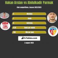 Hakan Arslan vs Abdulkadir Parmak h2h player stats