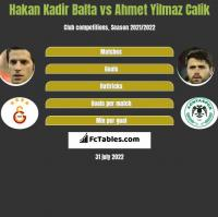 Hakan Kadir Balta vs Ahmet Yilmaz Calik h2h player stats