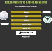 Hakan Ozmert vs Ahmet Karademir h2h player stats