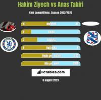 Hakim Ziyech vs Anas Tahiri h2h player stats