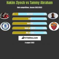 Hakim Ziyech vs Tammy Abraham h2h player stats