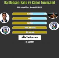 Hal Robson-Kanu vs Conor Townsend h2h player stats