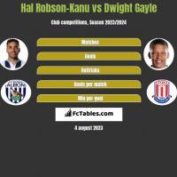 Hal Robson-Kanu vs Dwight Gayle h2h player stats