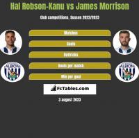 Hal Robson-Kanu vs James Morrison h2h player stats