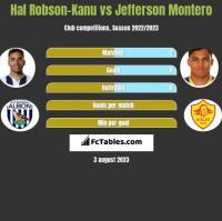 Hal Robson-Kanu vs Jefferson Montero h2h player stats