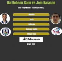 Hal Robson-Kanu vs Jem Karacan h2h player stats
