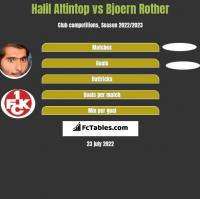 Halil Altintop vs Bjoern Rother h2h player stats