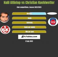 Halil Altintop vs Christian Kuehlwetter h2h player stats
