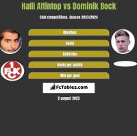 Halil Altintop vs Dominik Bock h2h player stats
