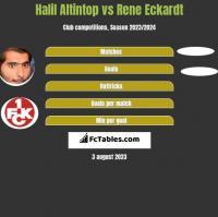 Halil Altintop vs Rene Eckardt h2h player stats
