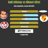 Halil Altintop vs Hikmet Ciftci h2h player stats
