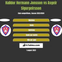 Halldor Hermann Jonsson vs Asgeir Sigurgeirsson h2h player stats