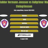 Halldor Hermann Jonsson vs Hallgrimur Mar Steingrimsson h2h player stats