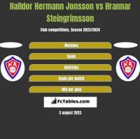 Halldor Hermann Jonsson vs Hrannar Steingrimsson h2h player stats