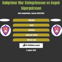 Hallgrimur Mar Steingrimsson vs Asgeir Sigurgeirsson h2h player stats