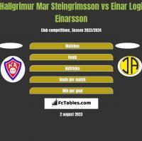 Hallgrimur Mar Steingrimsson vs Einar Logi Einarsson h2h player stats