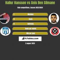 Hallur Hansson vs Anis Ben Slimane h2h player stats