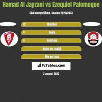 Hamad Al Jayzani vs Ezequiel Palomeque h2h player stats