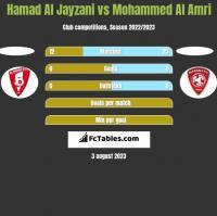 Hamad Al Jayzani vs Mohammed Al Amri h2h player stats