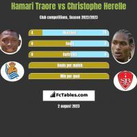 Hamari Traore vs Christophe Herelle h2h player stats