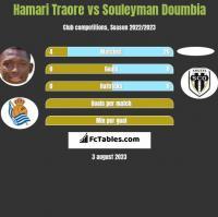Hamari Traore vs Souleyman Doumbia h2h player stats