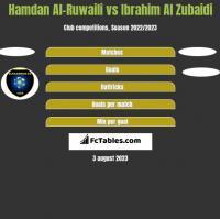 Hamdan Al-Ruwaili vs Ibrahim Al Zubaidi h2h player stats