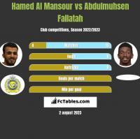Hamed Al Mansour vs Abdulmuhsen Fallatah h2h player stats