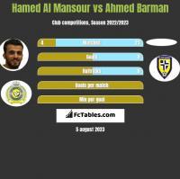 Hamed Al Mansour vs Ahmed Barman h2h player stats
