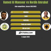 Hamed Al Mansour vs Nordin Amrabat h2h player stats
