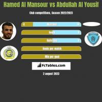 Hamed Al Mansour vs Abdullah Al Yousif h2h player stats