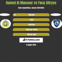 Hamed Al Mansour vs Fwaz Altryes h2h player stats