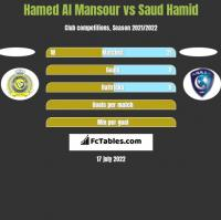 Hamed Al Mansour vs Saud Hamid h2h player stats
