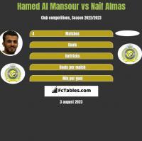 Hamed Al Mansour vs Naif Almas h2h player stats