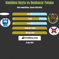 Hamidou Keyta vs Boubacar Fofana h2h player stats